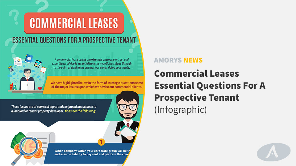 Commercial Leases – Essential Questions For A Prospective Tenant Infographic
