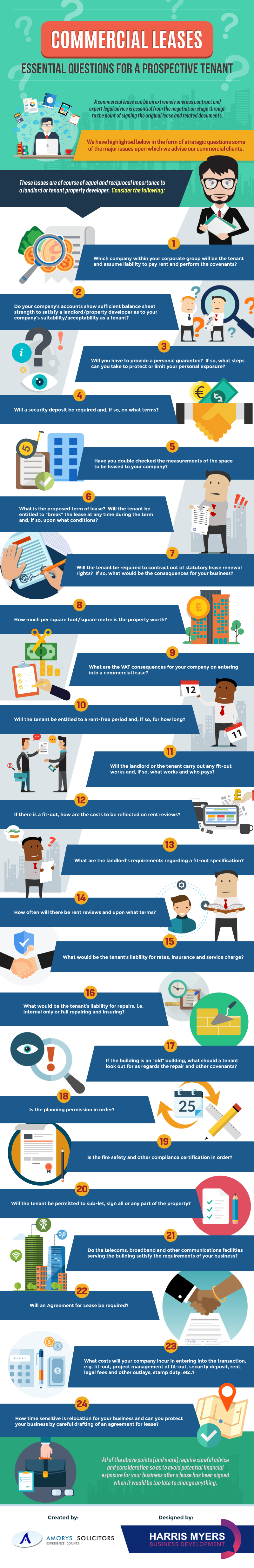 COMMERCIAL LEASES – ESSENTIAL QUESTIONS FOR A PROSPECTIVE TENANT INFO-GRAPHIC